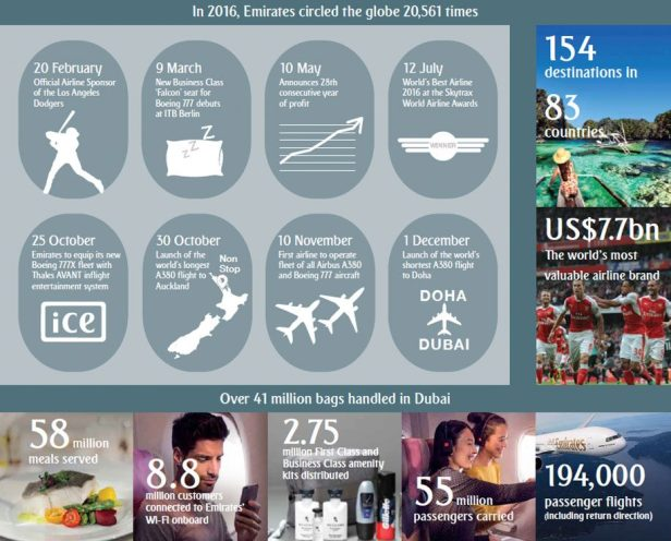 emirates-2016-review-part-2-916x738